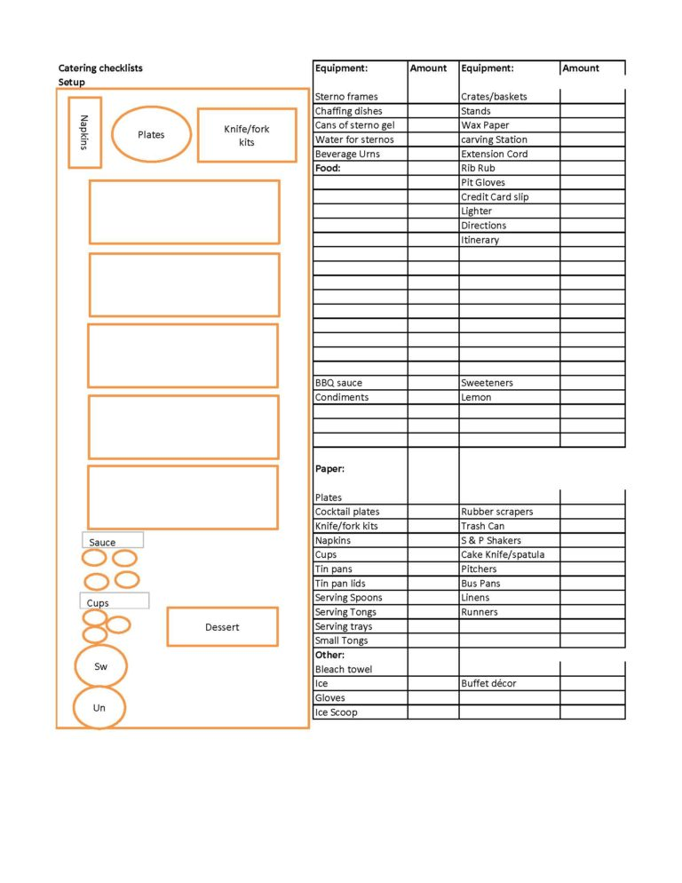 catering setup checklist